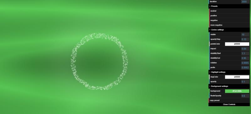 Circular Noise Effect