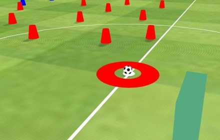 Soccer Ball Physics