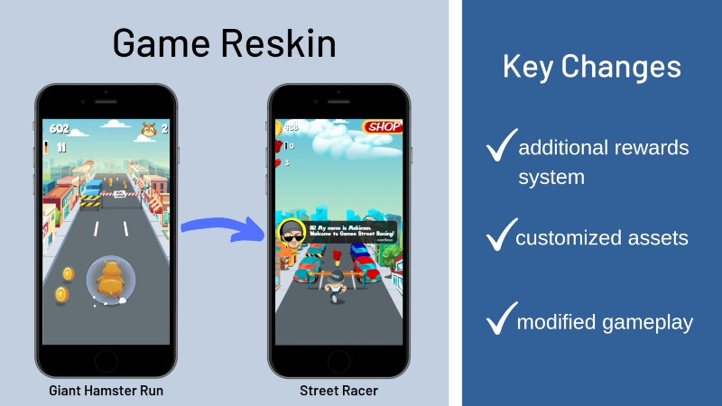 html5 game reskins