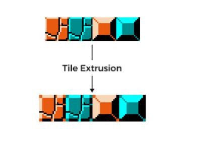 Tile-Extruder